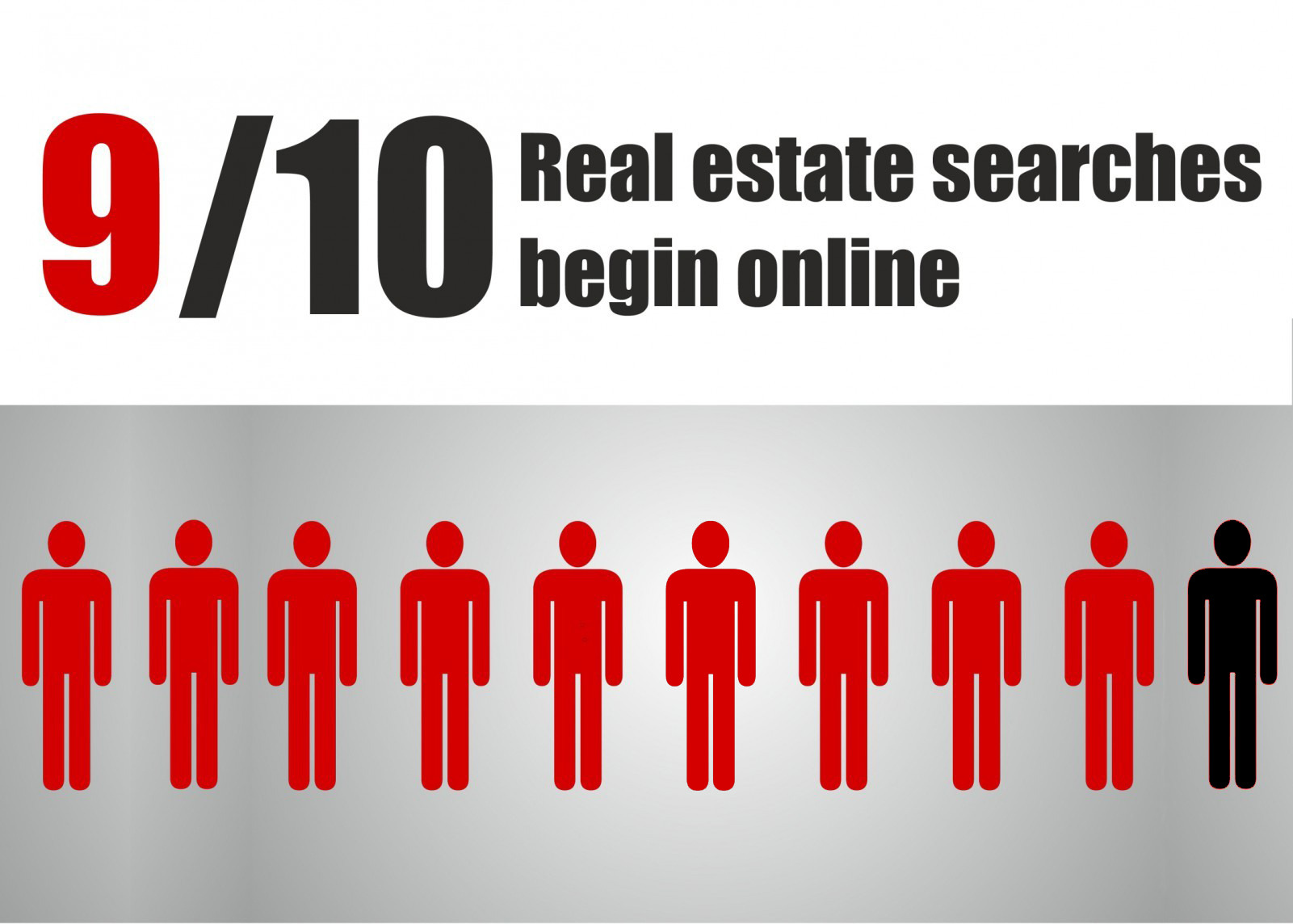 online-real-estate-marketing